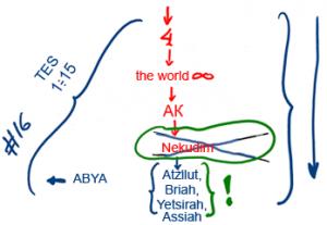 L'umano è la parte interiore del sistema de mondi-1