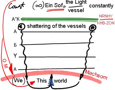 Il lavoro in concerto con la luce-1